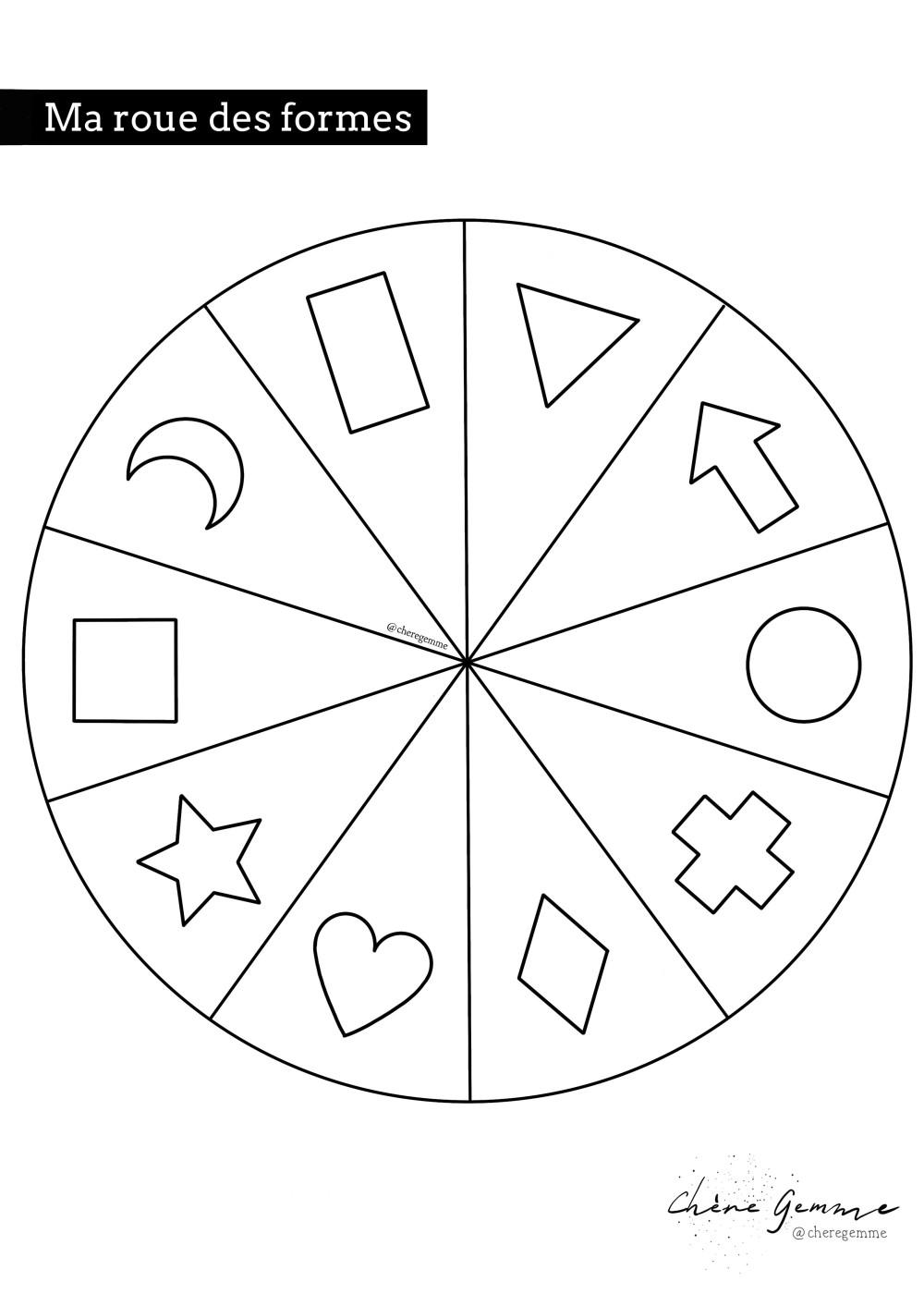 roue des formes